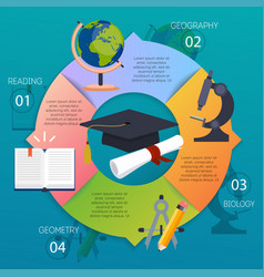 steps of education process education and science vector image