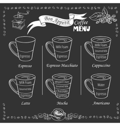 Coffee infographic types of coffee drinks vector image