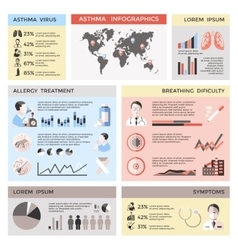 Bronchial Asthma Infographics vector image