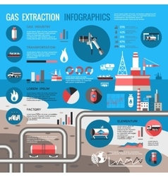 Gas Extraction Infographics vector image