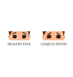 Man with conjunctivitis vector
