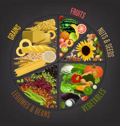 vegetarian food plate vector image