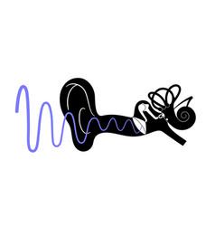 Tinnitus disease concept vector