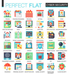 Cyber security complex flat icon concept vector