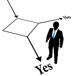Choose business person decision flowchart vector image