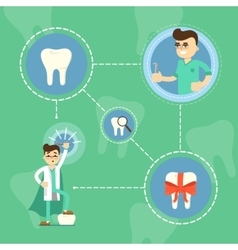 Dental care banner with male cartoon dentist vector image