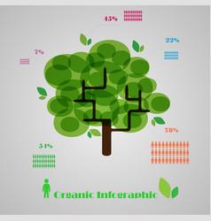 Evolution concept greening world vector