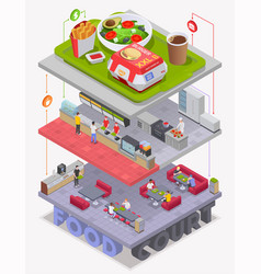 Food court stages composition vector
