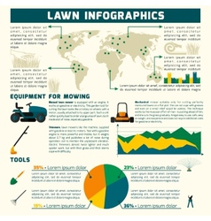Lawn Inforgaphic Set vector