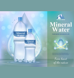 Mineral water composition vector