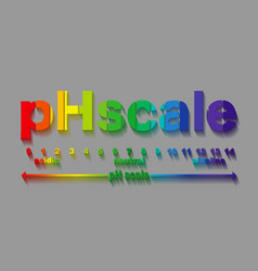 Scale ph value for acid and alkaline solutions vector