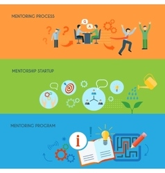 Business mentoring flat horizontal banners set vector image