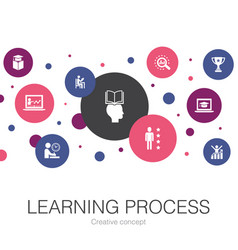Learning process trendy circle template vector