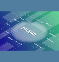 brand marketing business words isometric 3d word vector image