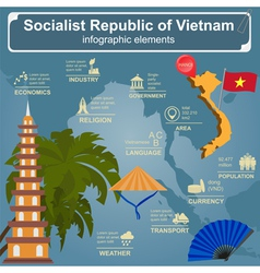 Vietnam infographics statistical data sights vector image