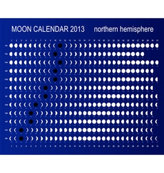 Moon calendar for northern hemisphere vector image vector image