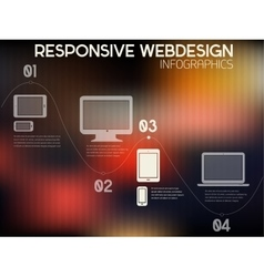 Responsive webdesign infographics vector image