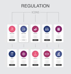 Regulation infographic 10 steps ui design vector