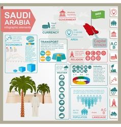 Saudi Arabia infographics statistical data sights vector