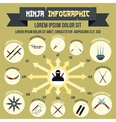 Ninja infographic flat style vector image
