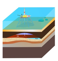 Oil extraction vector image vector image