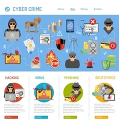 Cyber crime concept vector