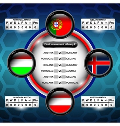 euro soccer group f vector image