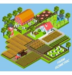 Farm complex isometric blocks composition vector