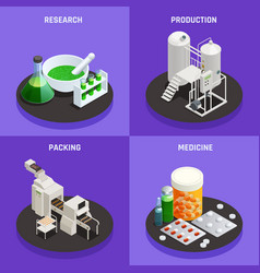 Innovative technologies isometric composition vector