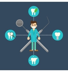 Male dentist with professional equipment vector