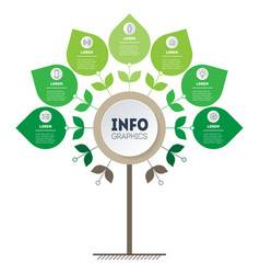 Eco business presentation concept with 7 options vector