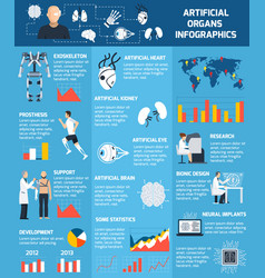 Bionic artificial organs infographics vector