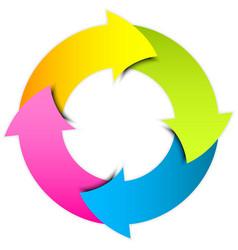 colorful arrows circle vector image