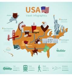 USA Flat Map Infographics vector image