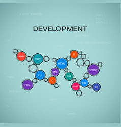 programming development concept vector image