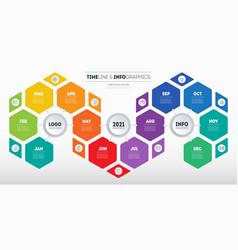 Calendar investor timeline business vector