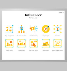 Influencer icons flat pack vector