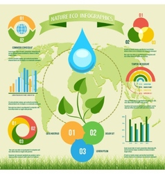 Infographics about environment or water resources vector image vector image