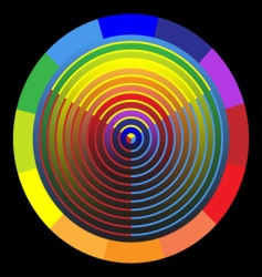 color wheel vector image