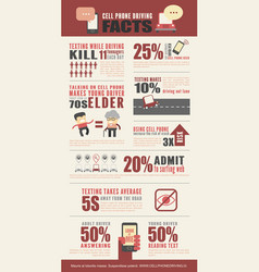 Cell phone driving facts infographics vector