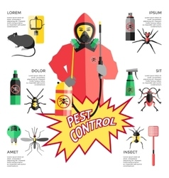 Service for pest control website vector