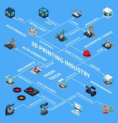 3d industry isometric flowchart vector