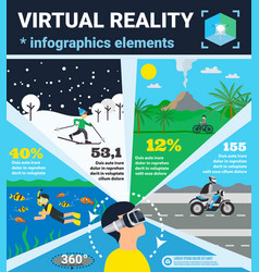 virtual reality infographics vector image
