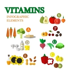 Healthy food with vitamins concept vector