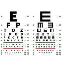 Eyes test chart vision testing table ophthalmic vector