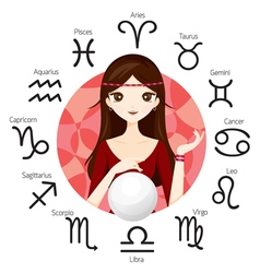 Woman Fortuneteller Crystal Ball With Zodiac Sign vector image
