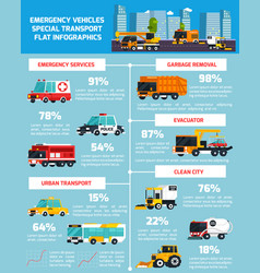 special transport orthogonal flat infographics vector image