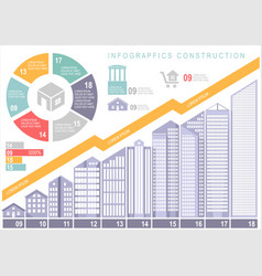 set elements of construction infographics vector image