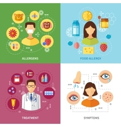 Various Allergy Types Symptoms vector image
