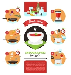 Infographics of cooking instructions vector